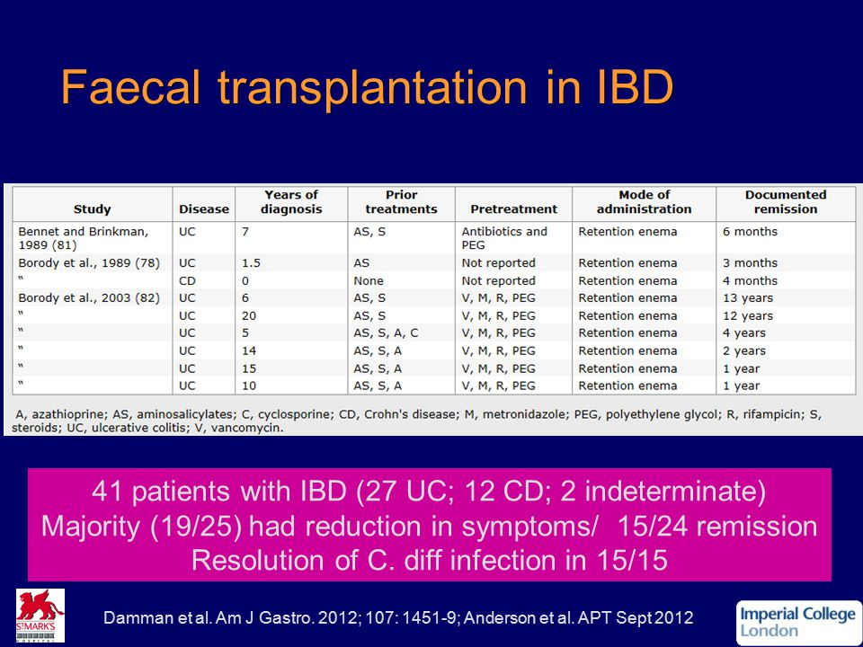 Faecal transplantation in IBD
