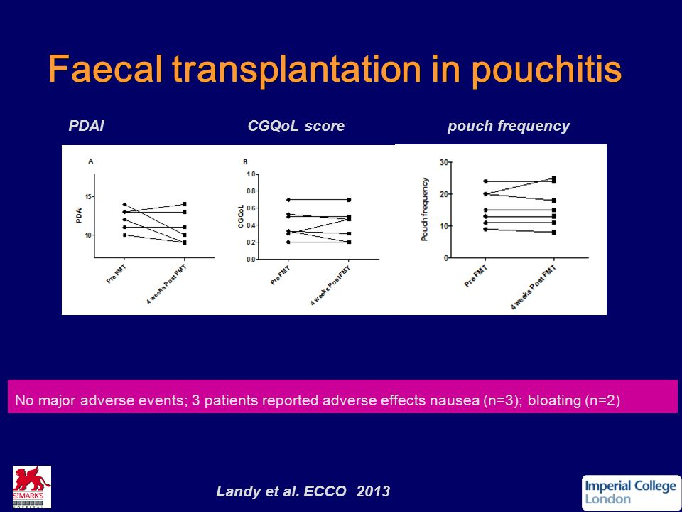 Faecal transplantation in pouchitis