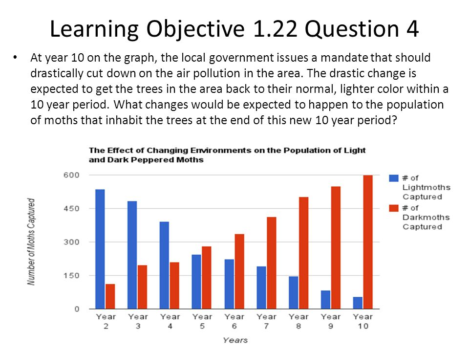 Learning Objective 1.22 Question 4