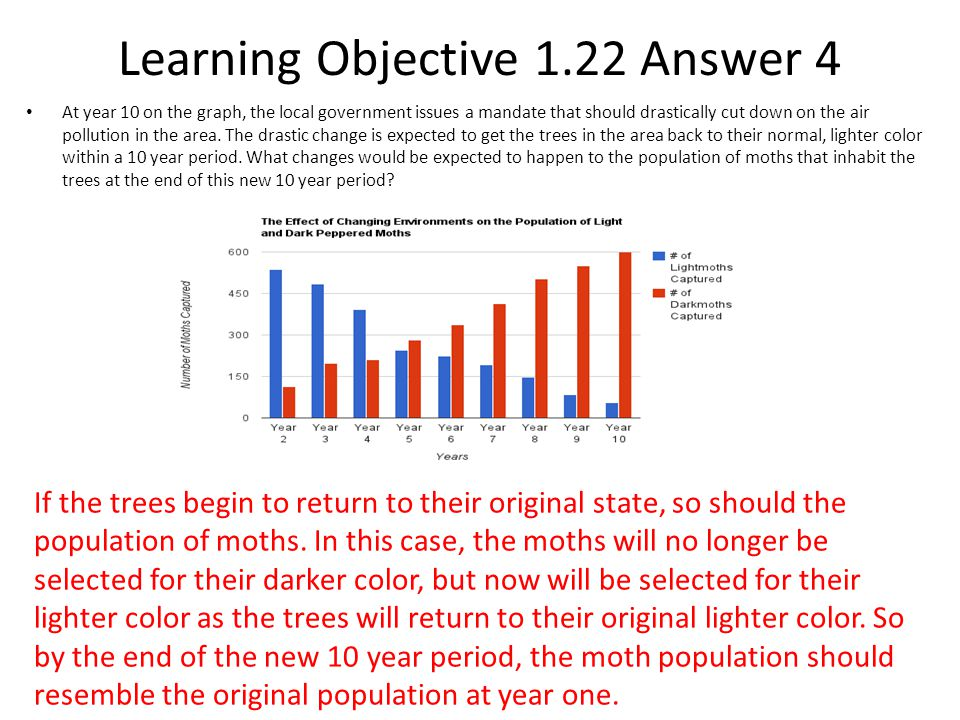 Learning Objective 1.22 Answer 4