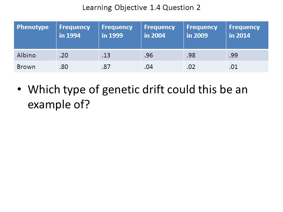 Learning Objective 1.4 Question 2