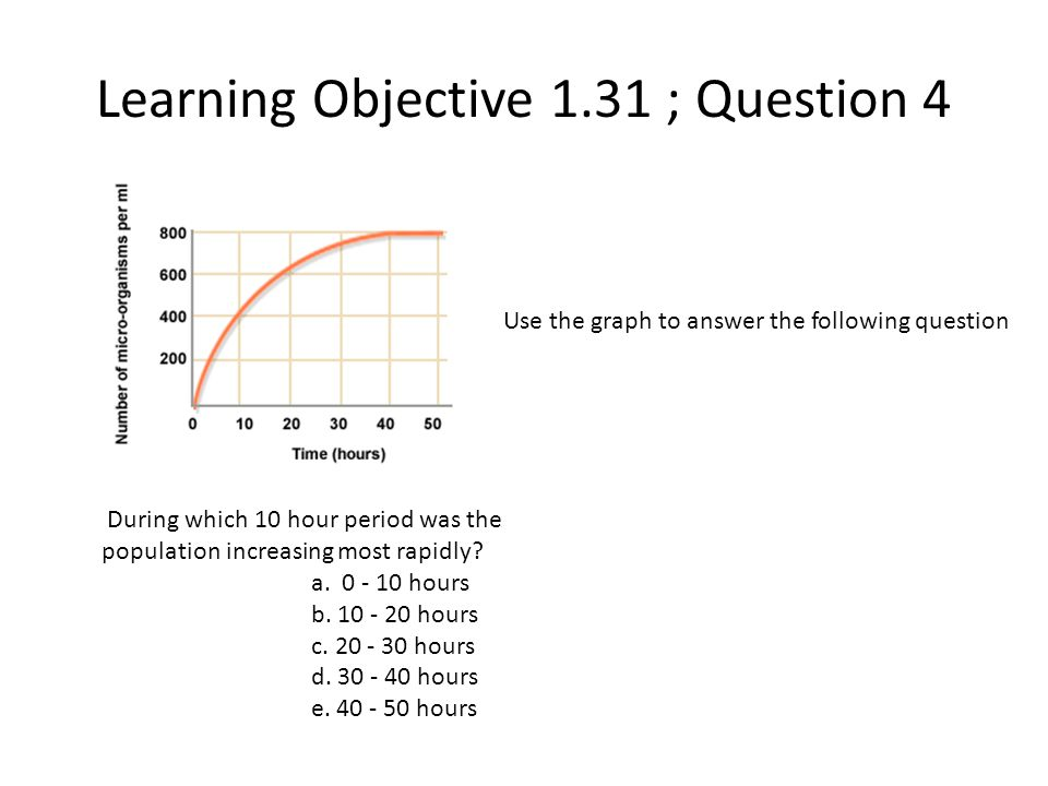 Learning Objective 1.31 ; Question 4