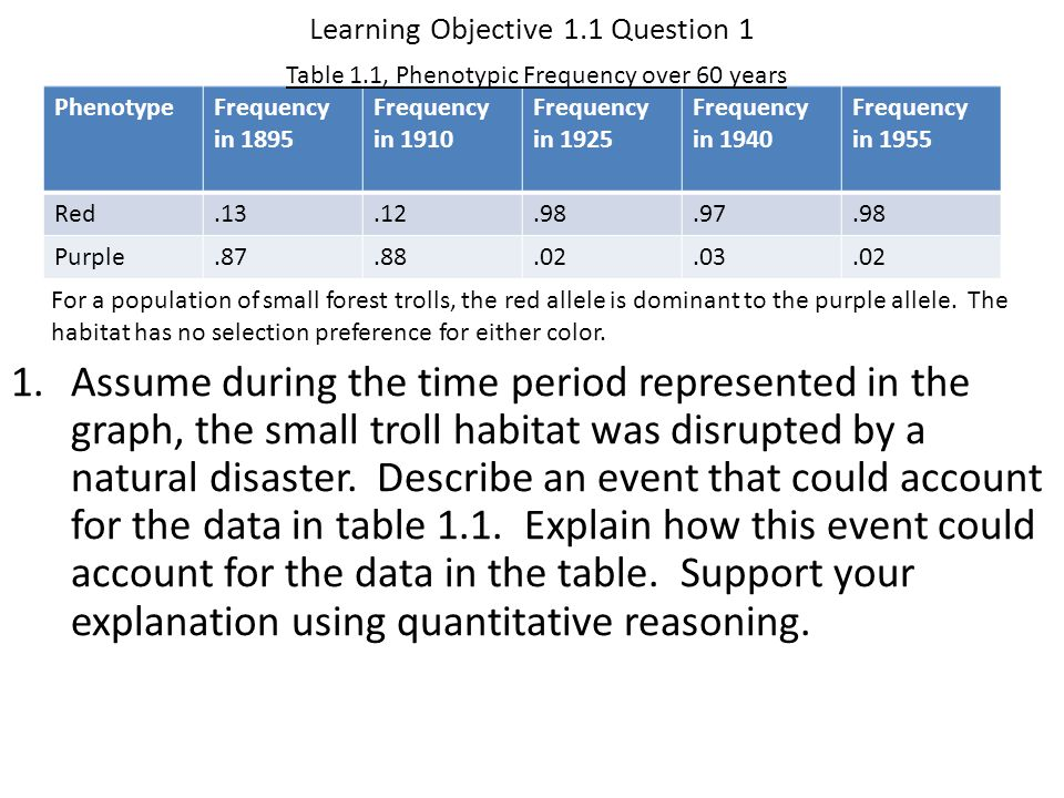 Learning Objective 1.1 Question 1