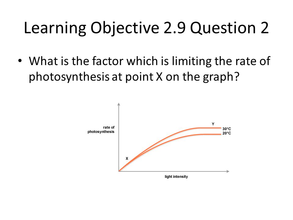 Learning Objective 2.9 Question 2
