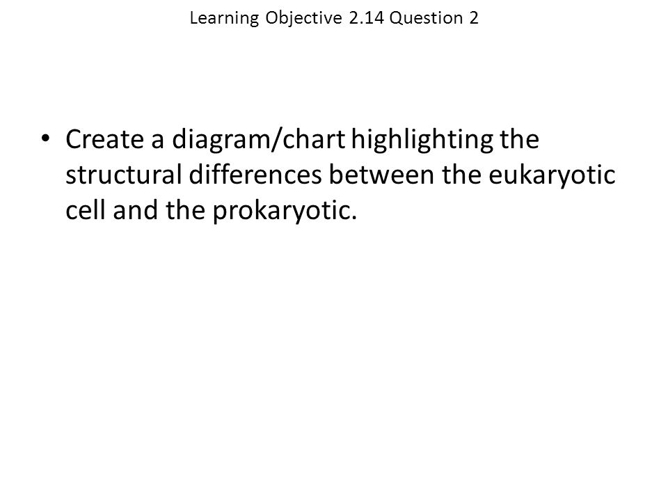 Learning Objective 2.14 Question 2