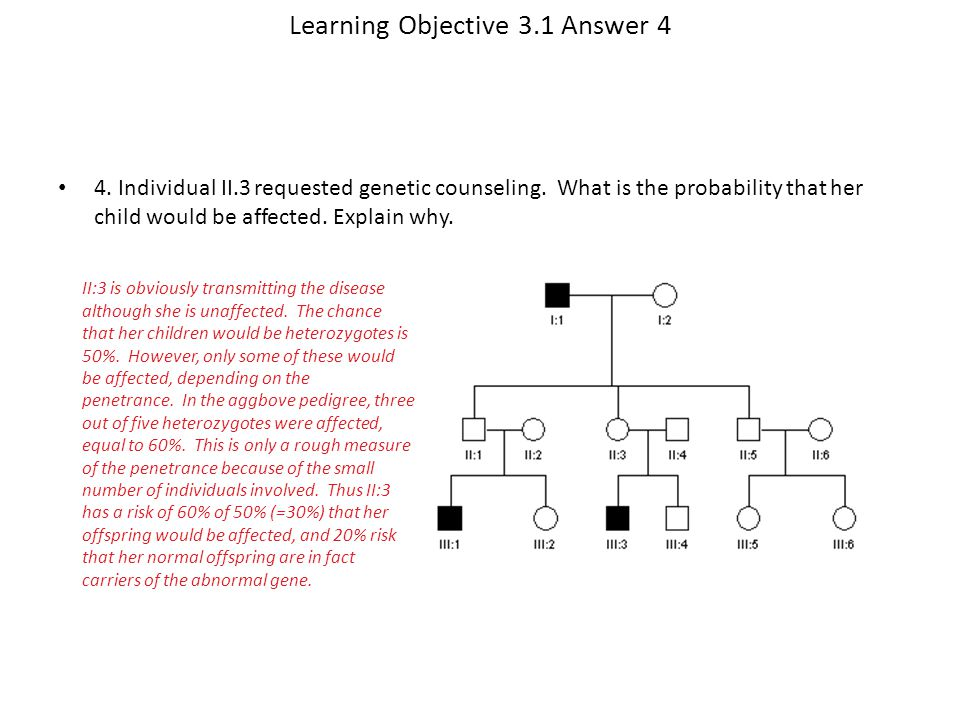 Learning Objective 3.1 Answer 4