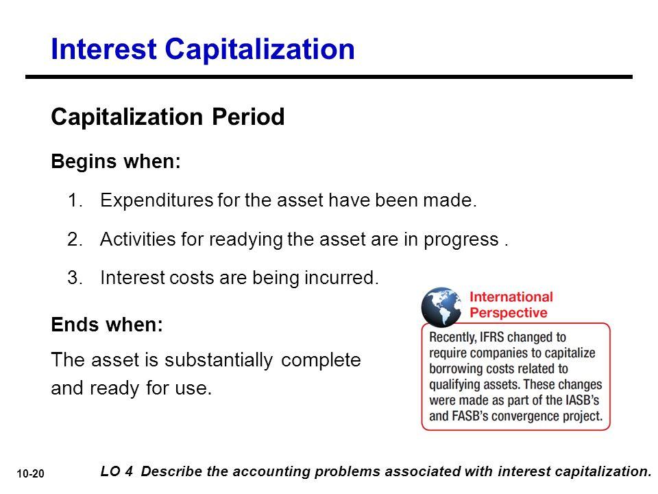 Interest Capitalization
