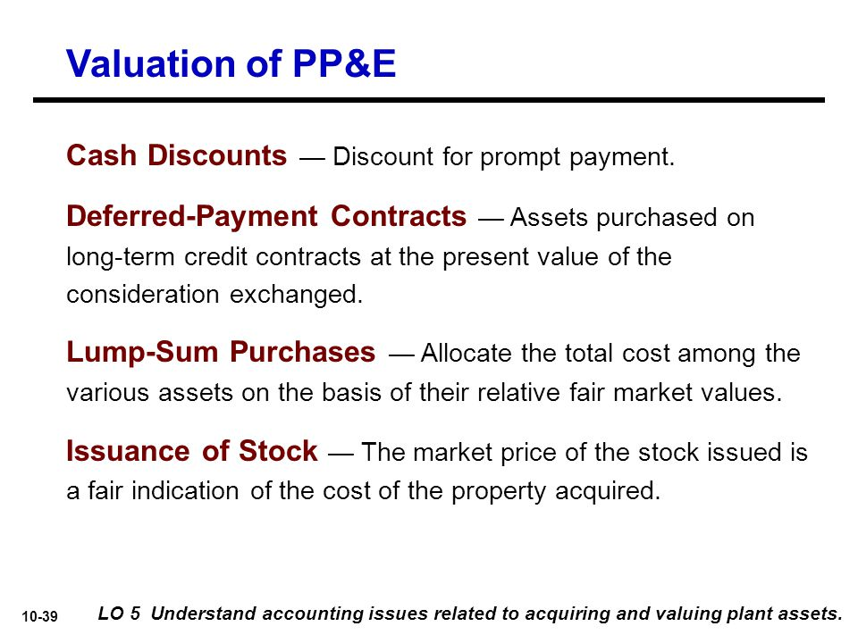 Valuation of PP&E Cash Discounts — Discount for prompt payment.
