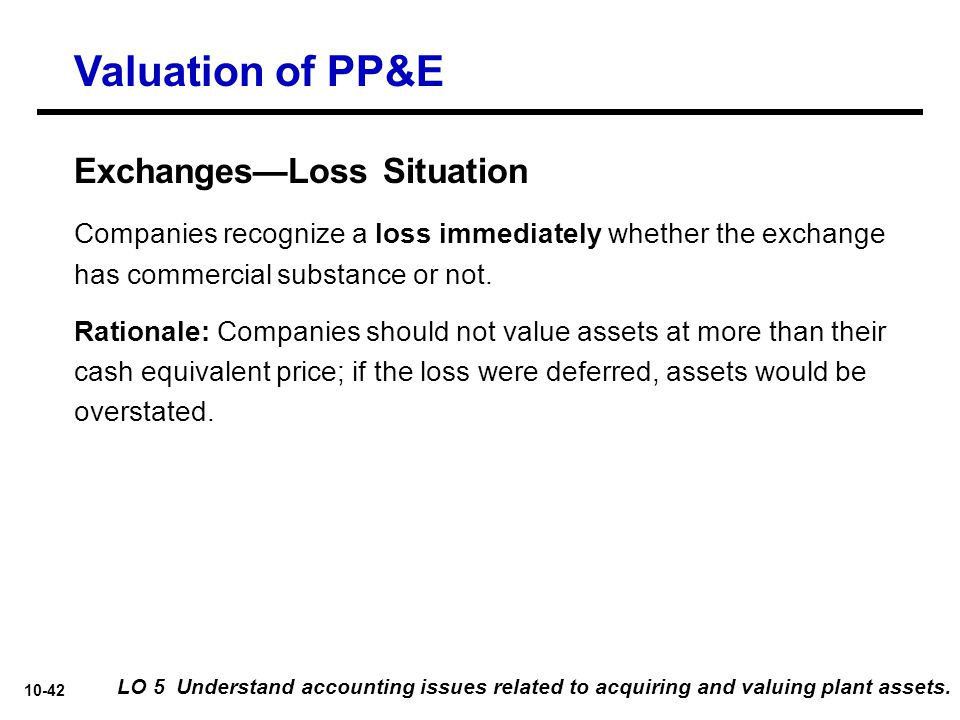 Valuation of PP&E Exchanges—Loss Situation