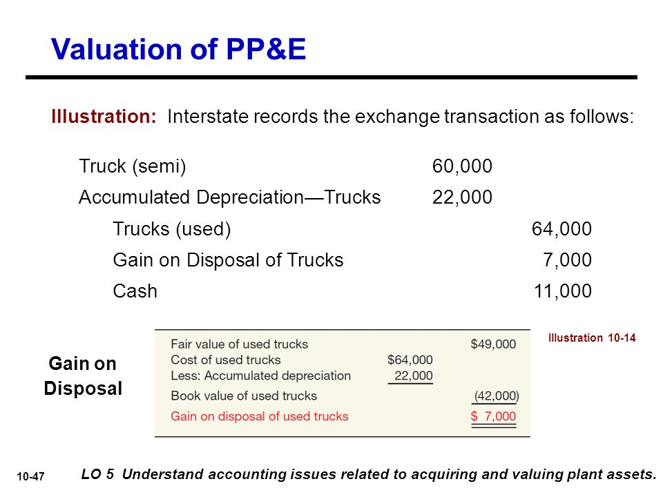 Valuation of PP&E Illustration: Interstate records the exchange transaction as follows: Truck (semi) 60,000.