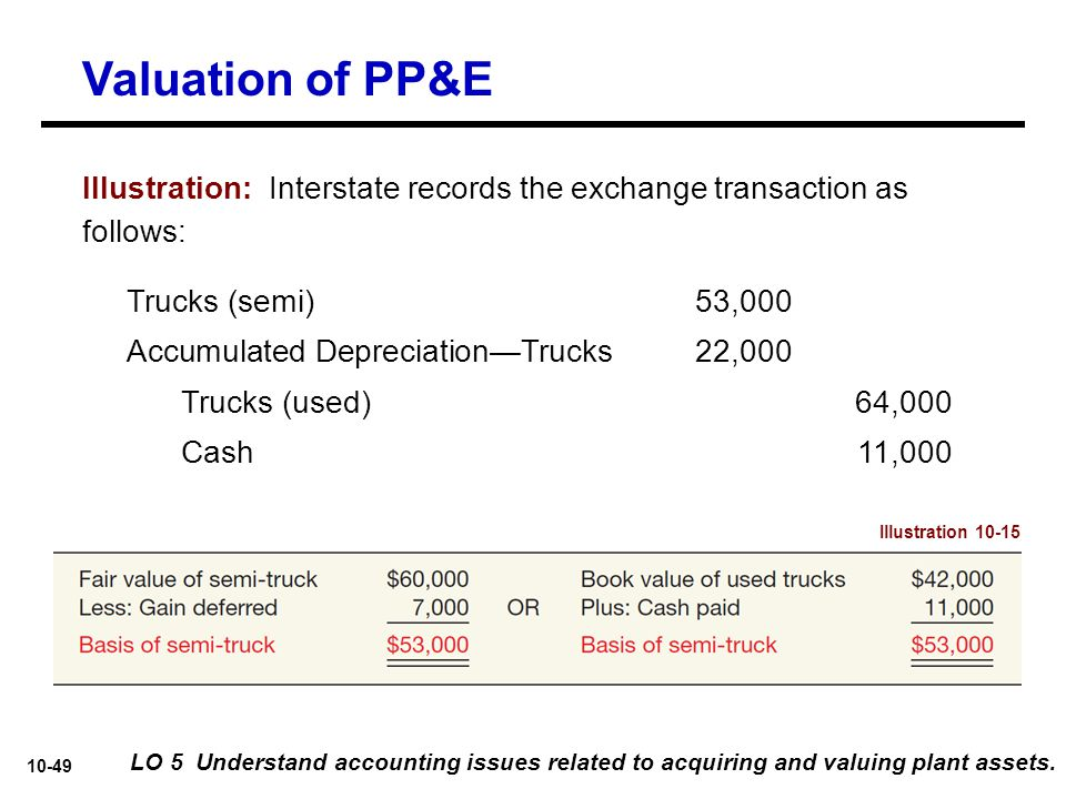 Valuation of PP&E Illustration: Interstate records the exchange transaction as follows: Trucks (semi) 53,000.