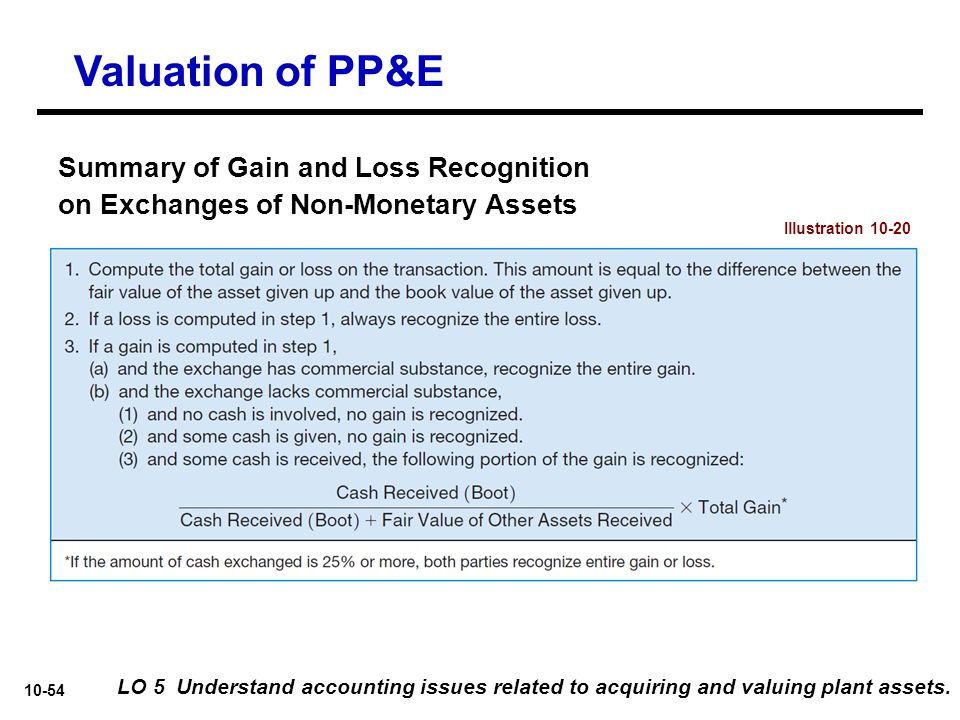 Valuation of PP&E Summary of Gain and Loss Recognition on Exchanges of Non-Monetary Assets. Illustration 10-20.