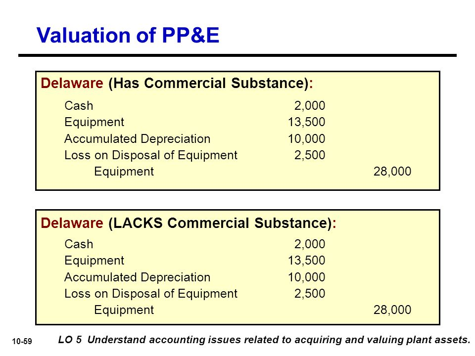 Valuation of PP&E Delaware (Has Commercial Substance):