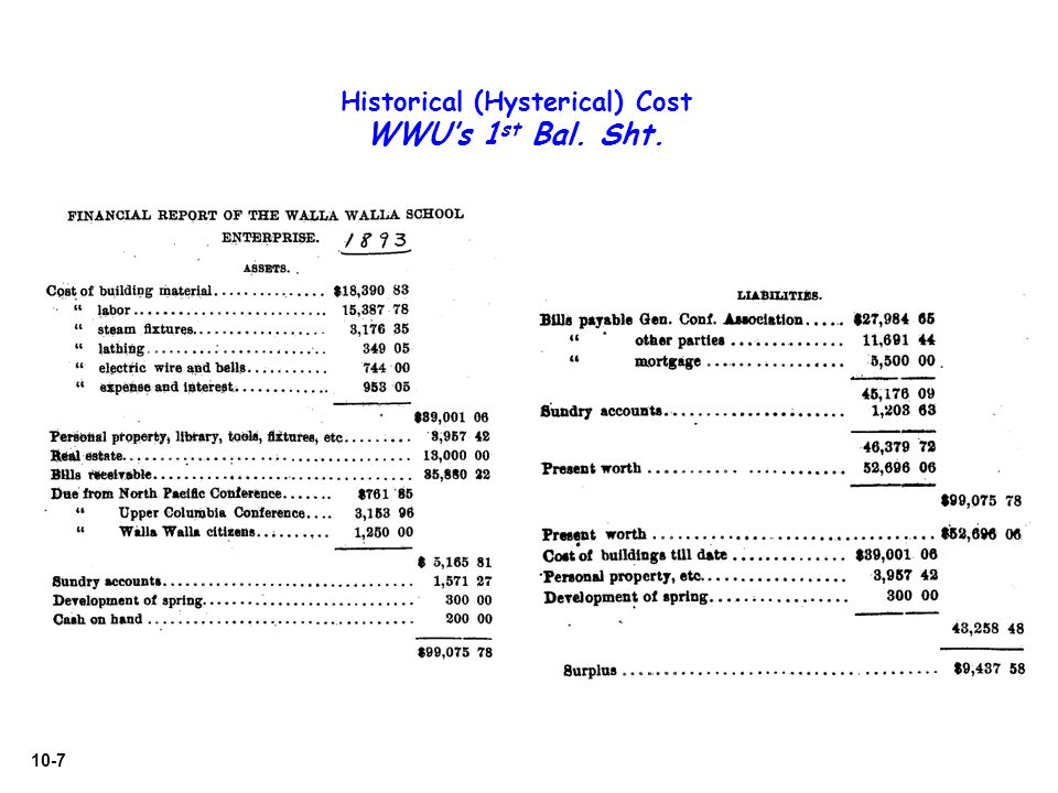 Historical (Hysterical) Cost