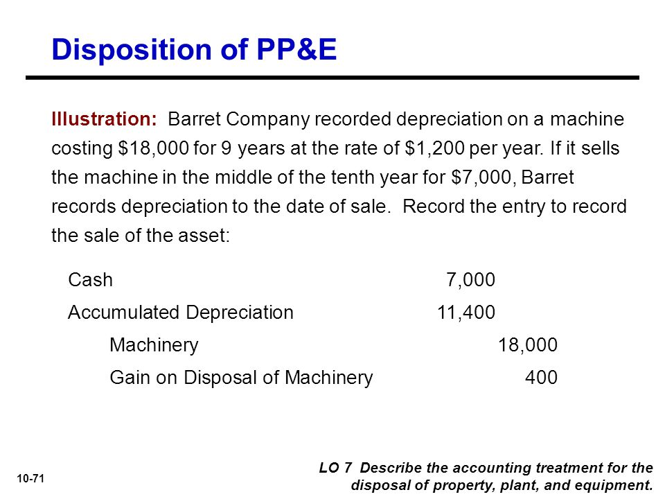 Disposition of PP&E