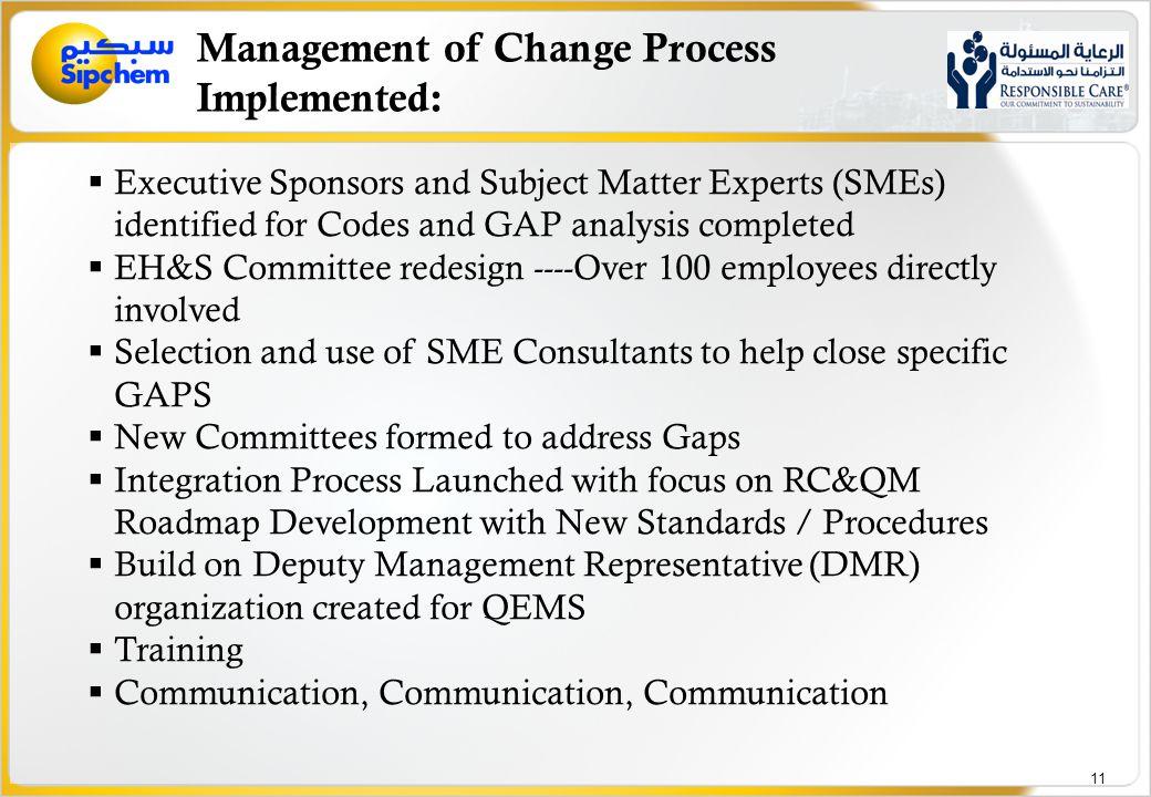 Management System Structure