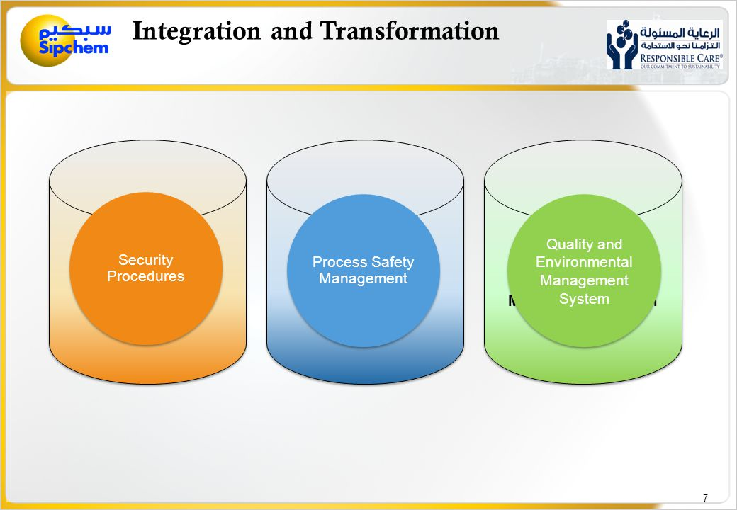 Responsible Care and Quality Management System Policy Statement