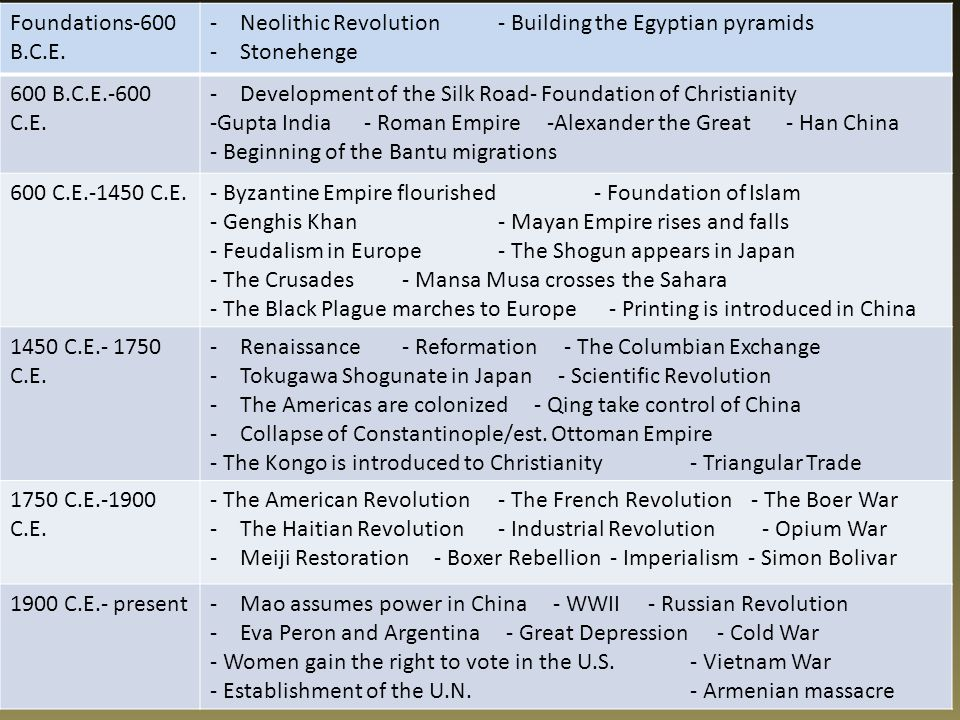 Foundations-600 B.C.E. Neolithic Revolution - Building the Egyptian pyramids. Stonehenge. 600 B.C.E.-600 C.E.