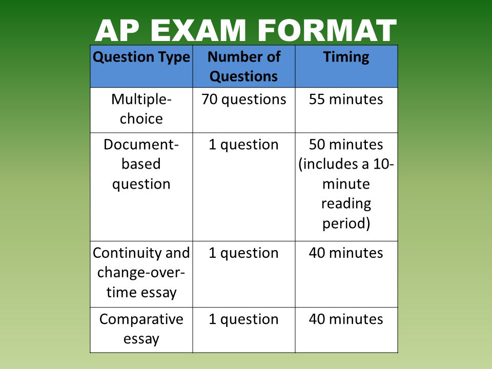 AP EXAM FORMAT Question Type Number of Questions Timing