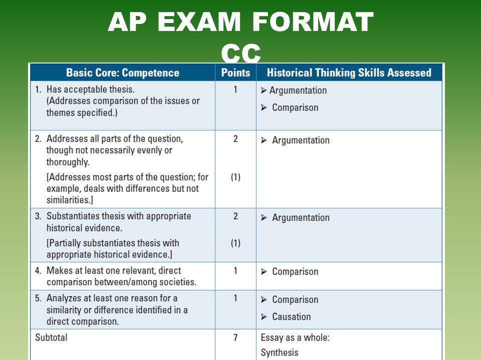 AP EXAM FORMAT CC