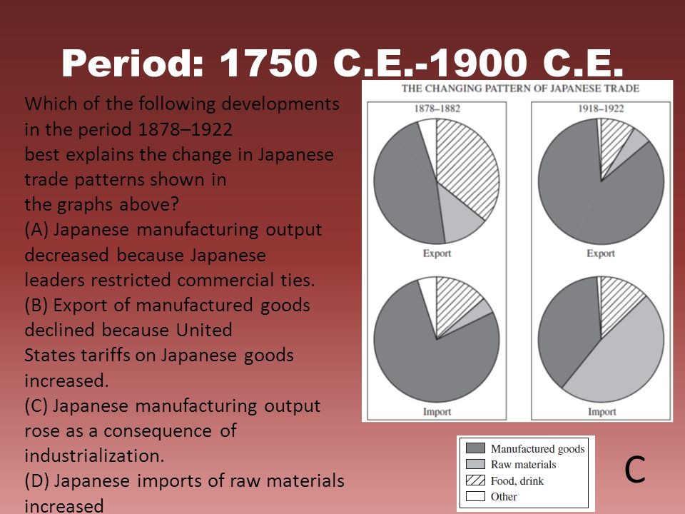 Period: 1750 C.E.-1900 C.E. Which of the following developments in the period 1878–1922.
