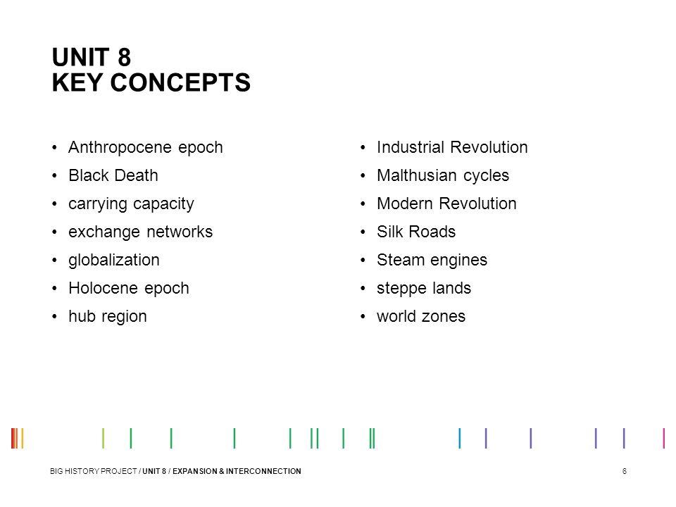 UNIT 8 KEY CONCEPTS Anthropocene epoch Industrial Revolution