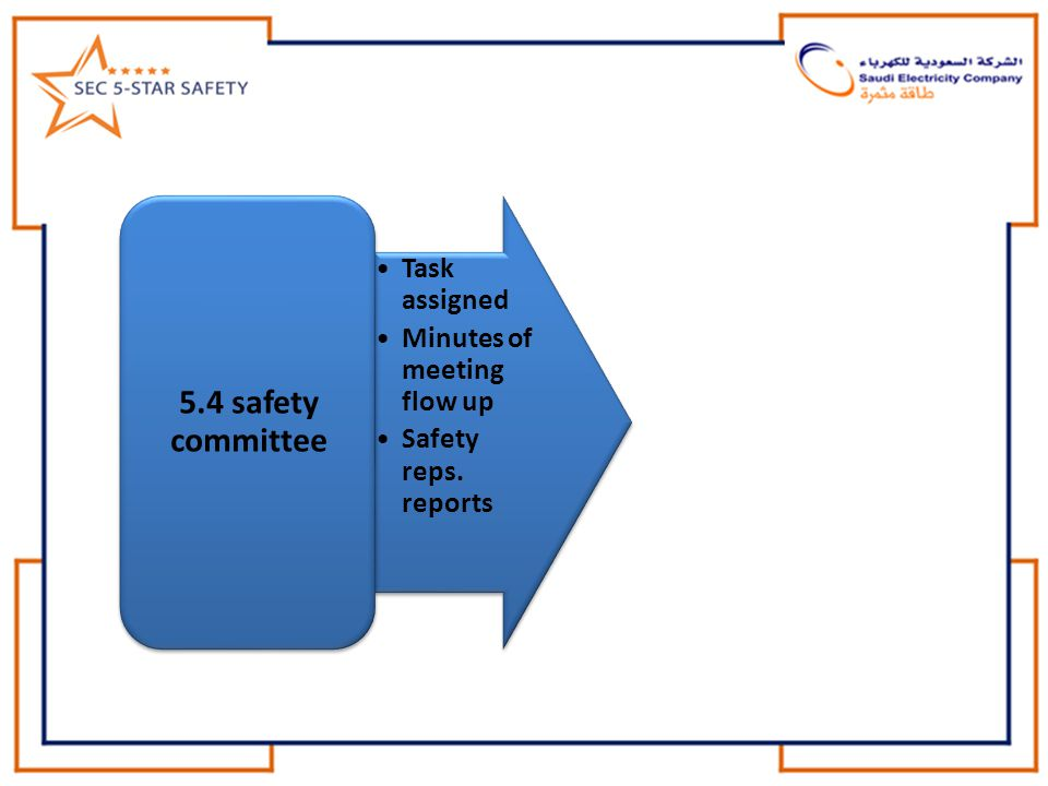 5.4 safety committee Task assigned Minutes of meeting flow up
