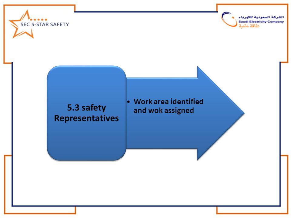 5.3 safety Representatives