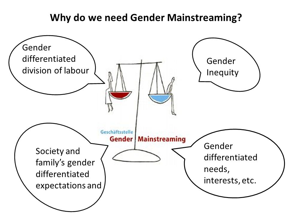 Why do we need Gender Mainstreaming