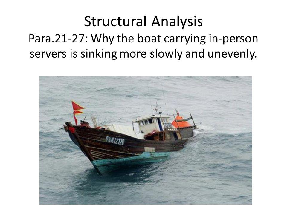 Structural Analysis Para