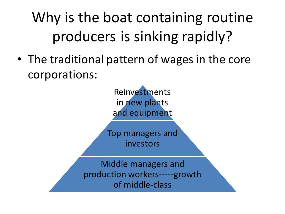 Why is the boat containing routine producers is sinking rapidly