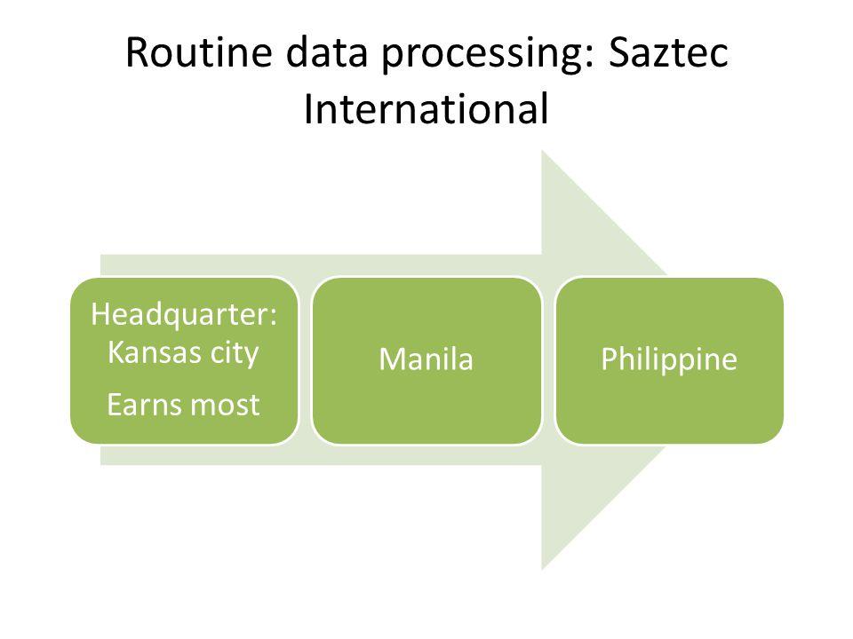 Routine data processing: Saztec International
