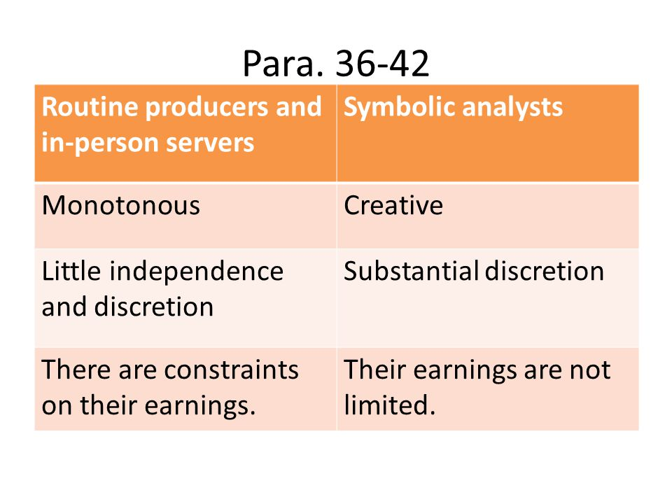 Para. 36-42 Routine producers and in-person servers Symbolic analysts