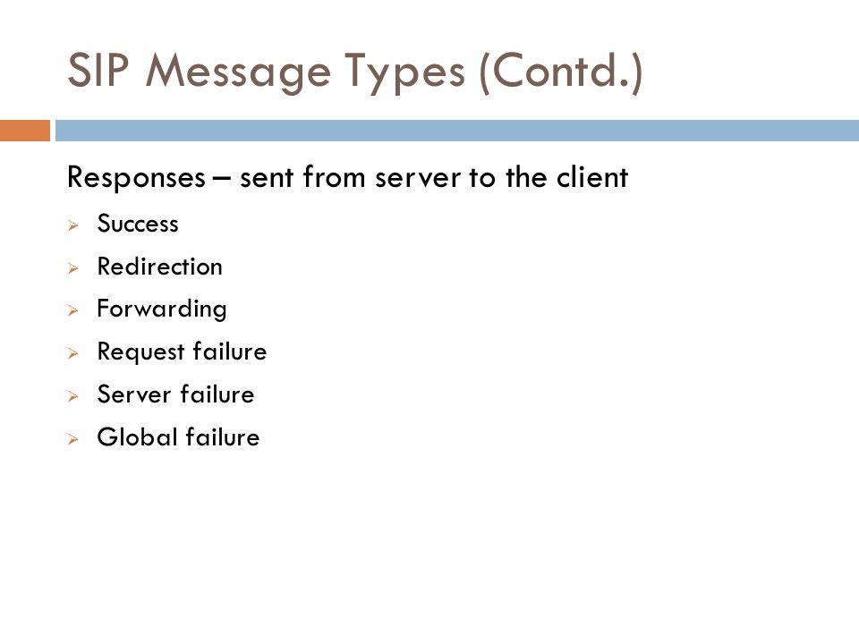 SIP Message Types (Contd.)