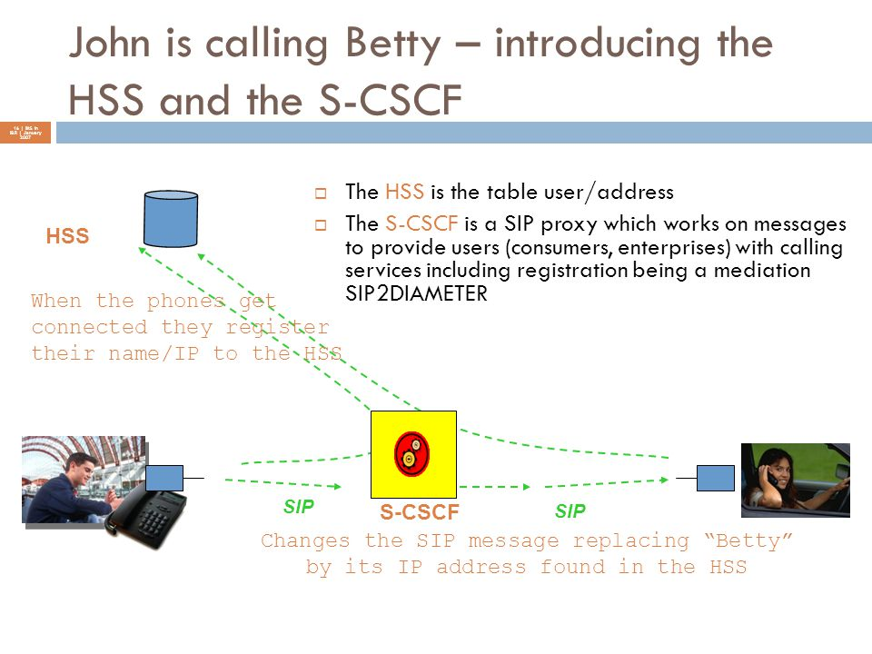John is calling Betty – introducing the HSS and the S-CSCF