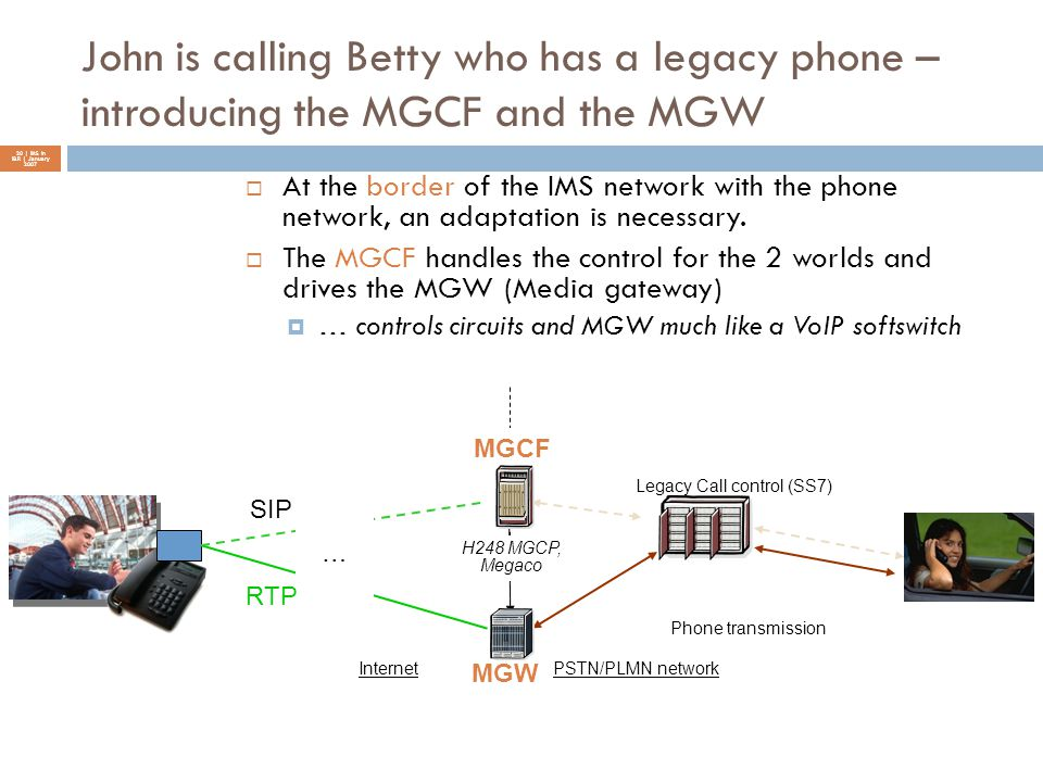 Legacy Call control (SS7)