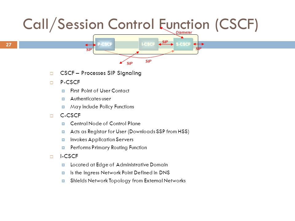 Call/Session Control Function (CSCF)