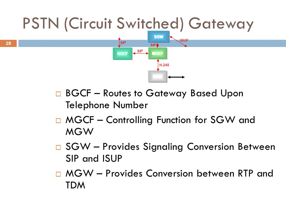 PSTN (Circuit Switched) Gateway