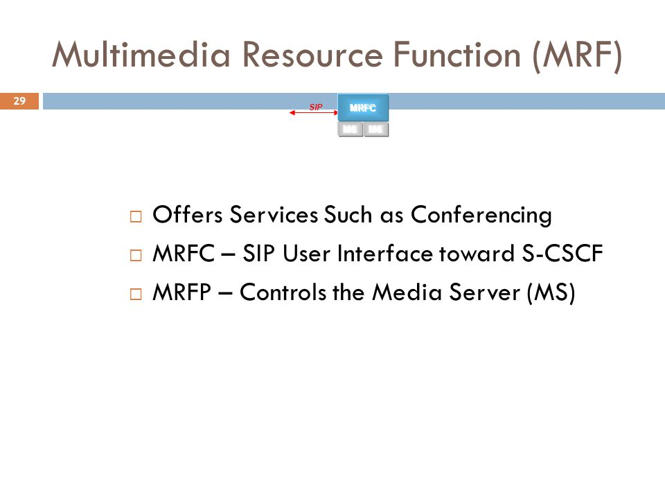 Multimedia Resource Function (MRF)