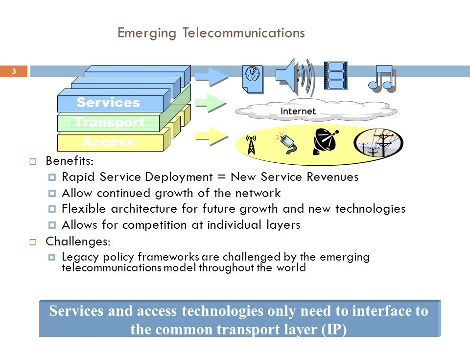Emerging Telecommunications