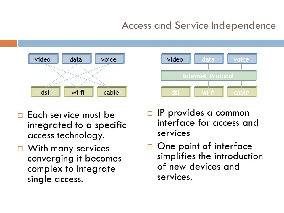 Access and Service Independence