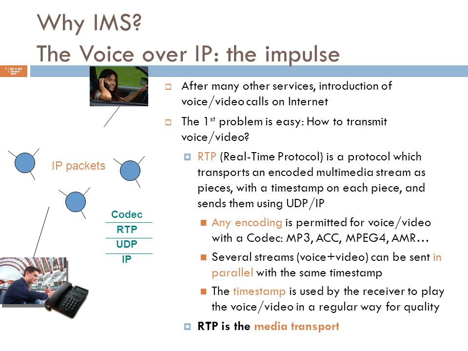 Why IMS The Voice over IP: the impulse