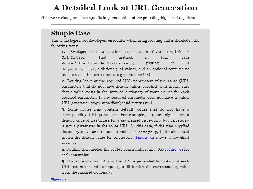 URL Generation