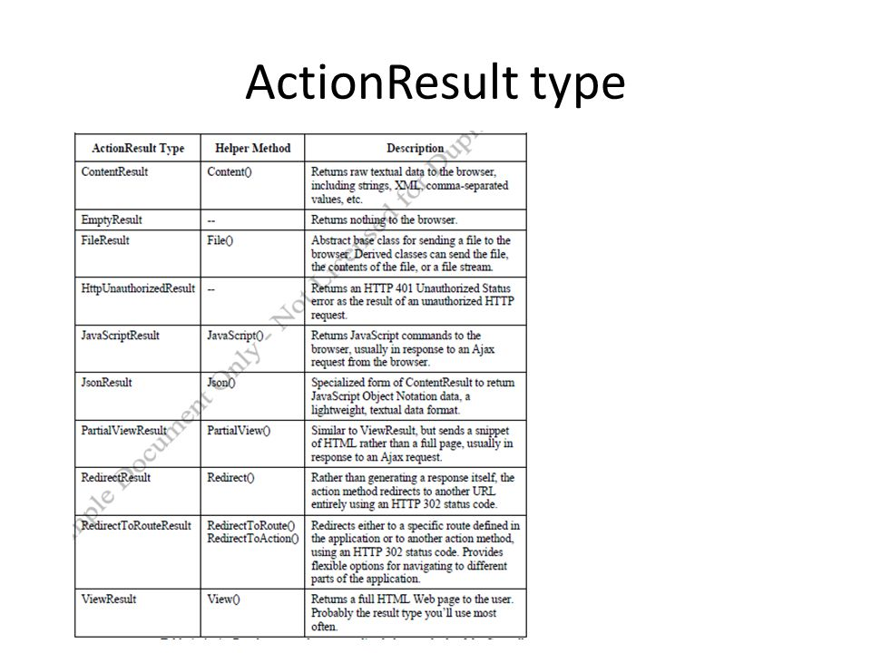 ActionResult type