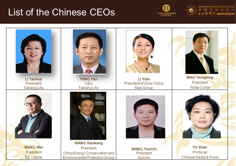 List of the Chinese CEOs