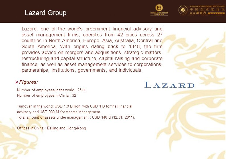 Lazard Group