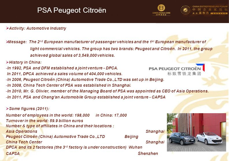 PSA Peugeot Citroën Activity: Automotive Industry 56