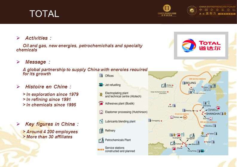 TOTAL Activities : Message : Histoire en Chine :