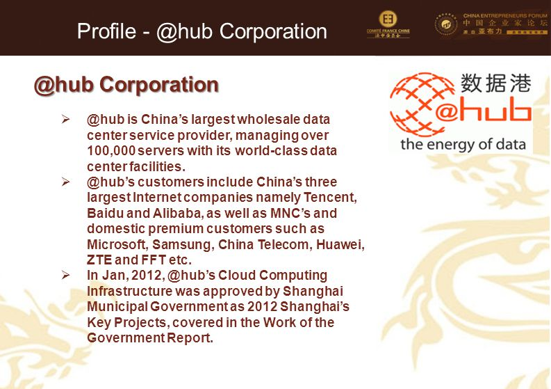 Profile - @hub Corporation