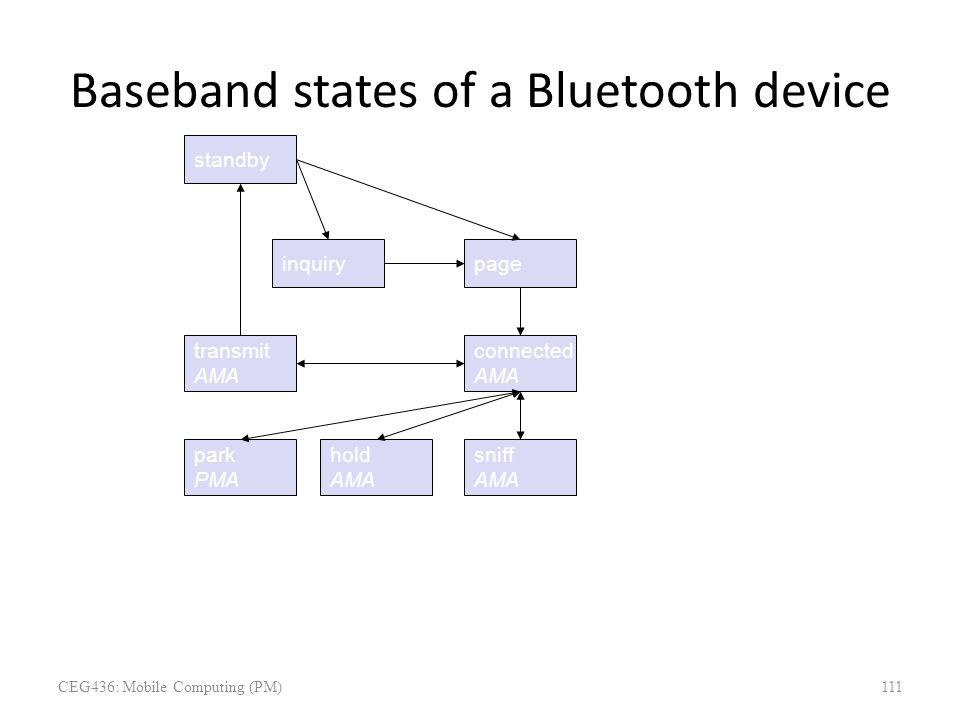 Baseband states of a Bluetooth device